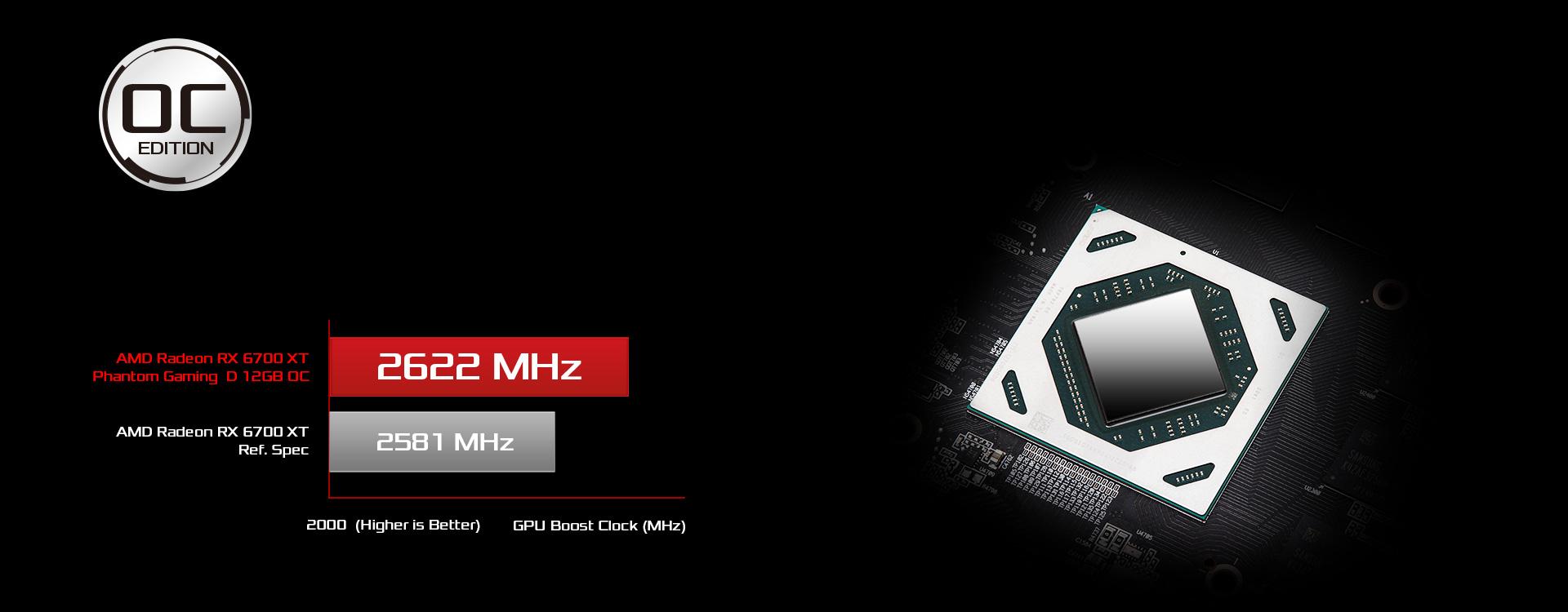 Asrock Radeon RX6700 XT OC Phantom Gaming 12GB GDDR6