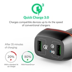 Anker Powerdrive+2 USB Power IQ Quick Charge 3.0 – Accesorio