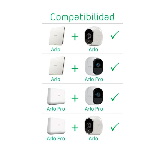Arlo Pro vision nocturna y exterior - Cámaras IP