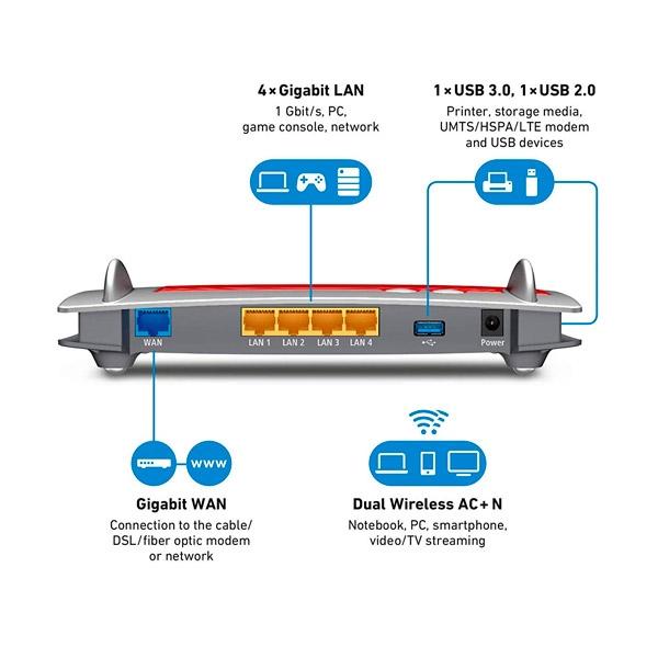 AVM FRITZBox 4040 WIFI AC  Router