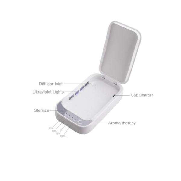 Esterilizador Ultravioleta UV color blanco