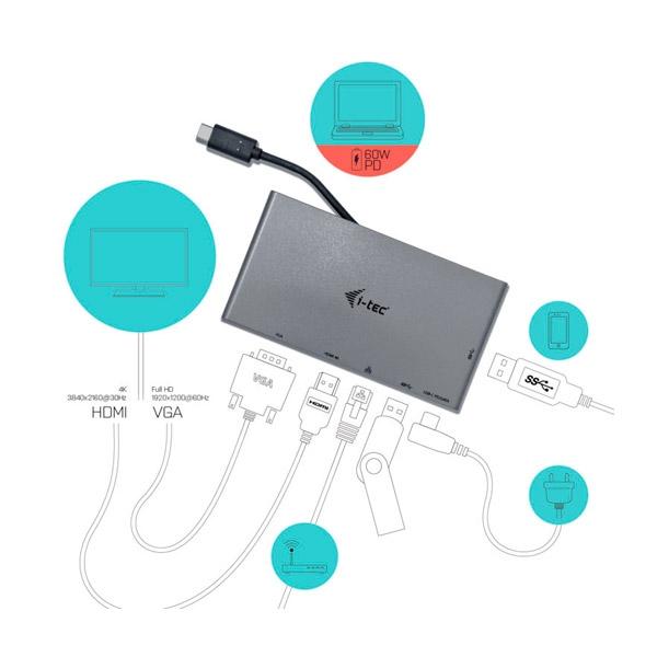 ITec USBC USB 30 VGA  HDMI LAN Travel  DOCK