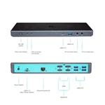 ITec USBC HDMI DisplayPort USB 30 LAN  Dock