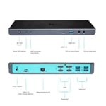 I-Tec USB-C DUAL display HDMI / DisplayPort USB 3.0 - Dock