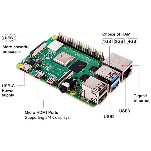 Raspberry Pi 4 B 1.5Ghz 4GB BT Wifi 5Ghz GBLan – Mini Pc