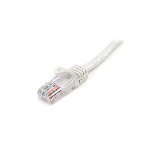 StarTech Fast Ethernet 1M Cat5e RJ45 sin Enganche  Cable