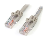 StarTech Fast Ethernet 2M Cat5e RJ45 sin Enganche - Cable