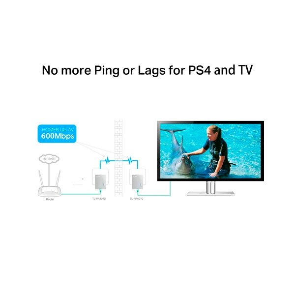 Tp-Link TL-PA4010 KIT  - PLC